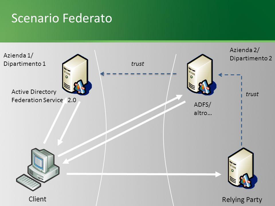 Scenario Federato Client Relying Party Azienda 2/ Dipartimento 2