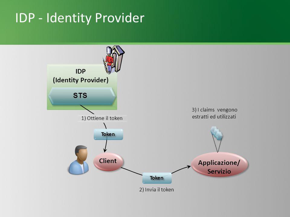 IDP - Identity Provider