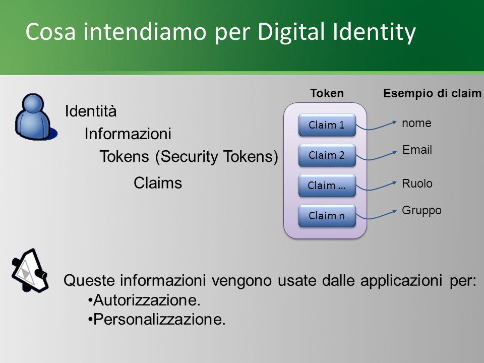 Cosa intendiamo per Digital Identity