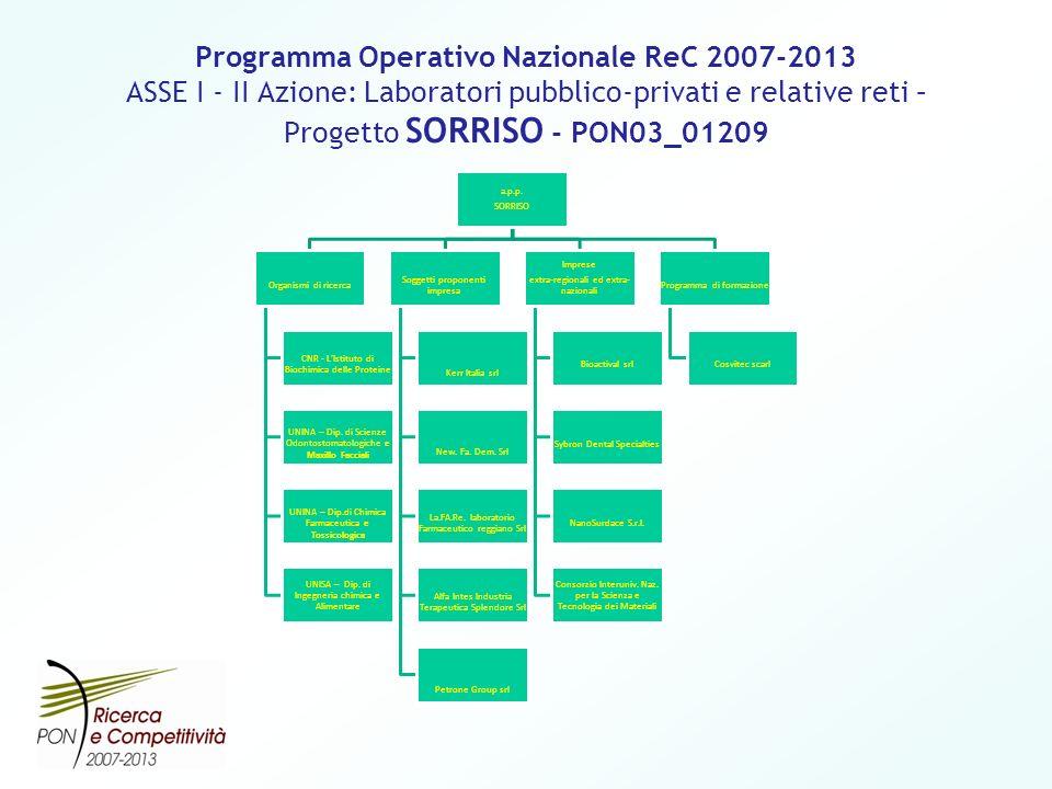 Programma Operativo Nazionale ReC 2007-2013 ASSE I - II Azione: Laboratori pubblico-privati e relative reti – Progetto SORRISO - PON03_01209