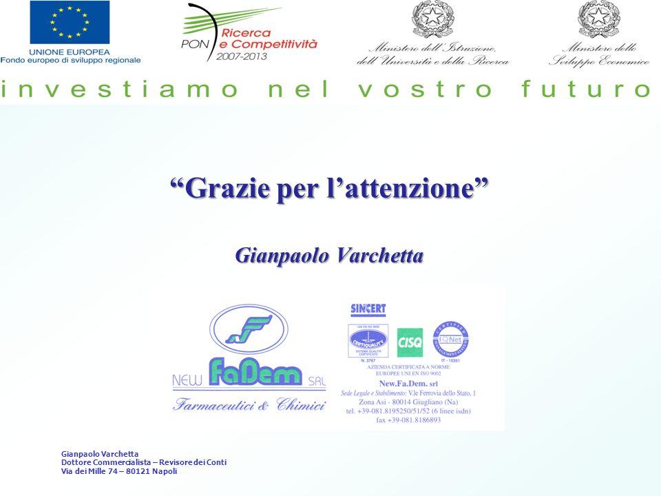 Grazie per l'attenzione Gianpaolo Varchetta