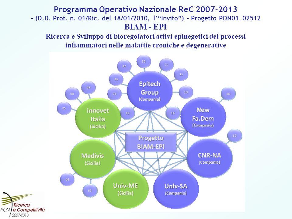 Programma Operativo Nazionale ReC 2007-2013 – (D. D. Prot. n. 01/Ric