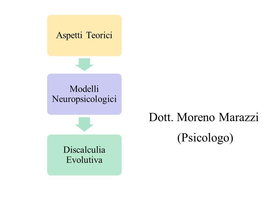 Dott. Moreno Marazzi (Psicologo) CENTRTR F.A.R.E. Aspetti Teorici