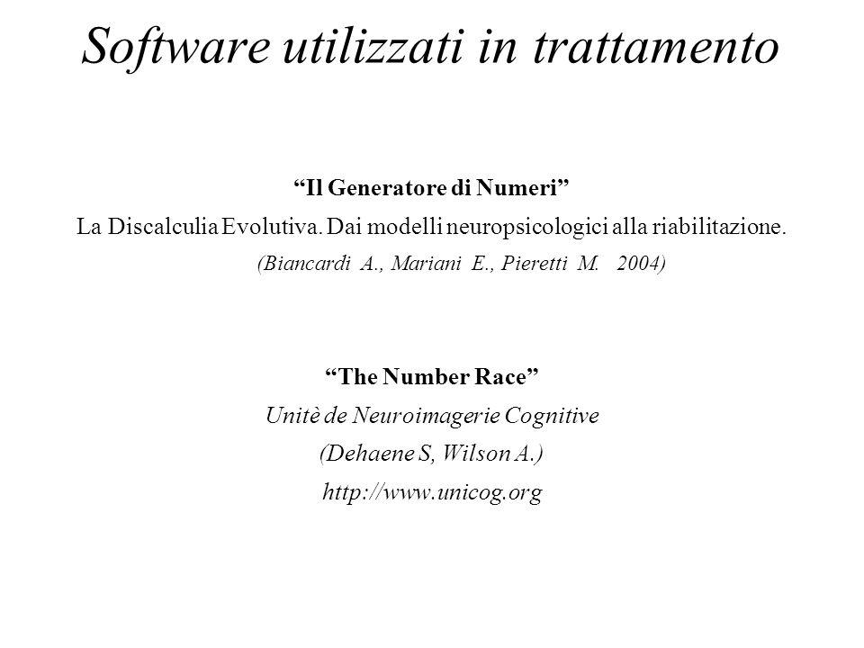 Software utilizzati in trattamento