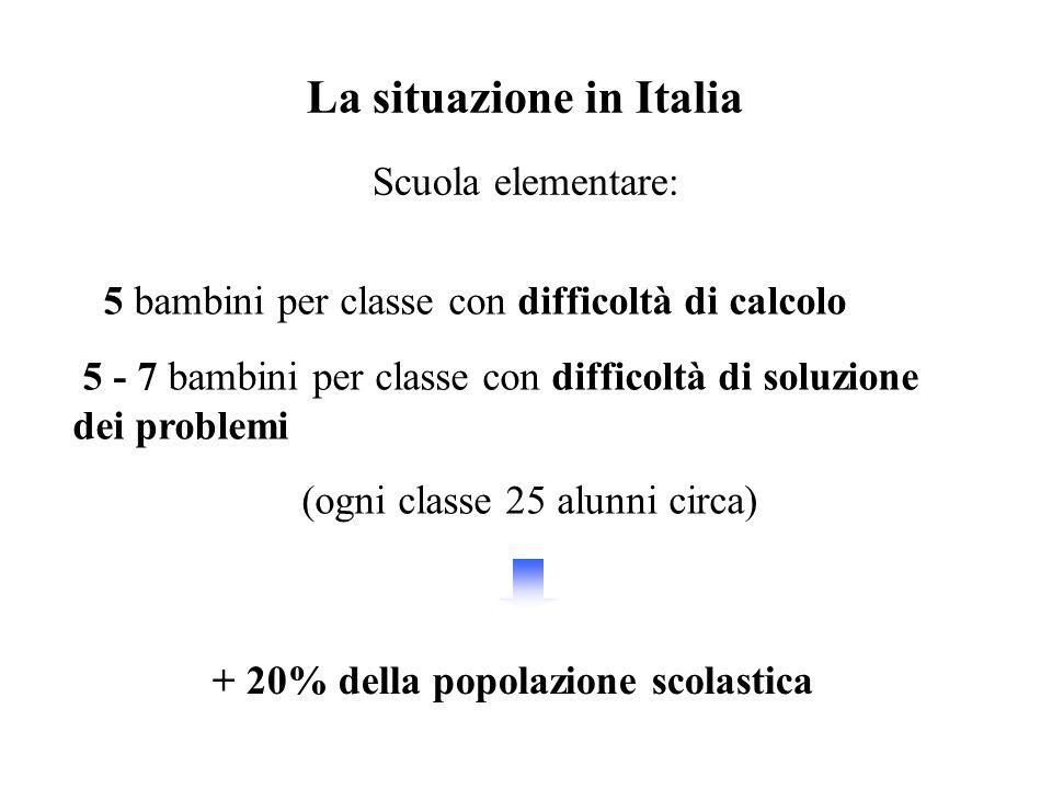 La situazione in Italia Scuola elementare: