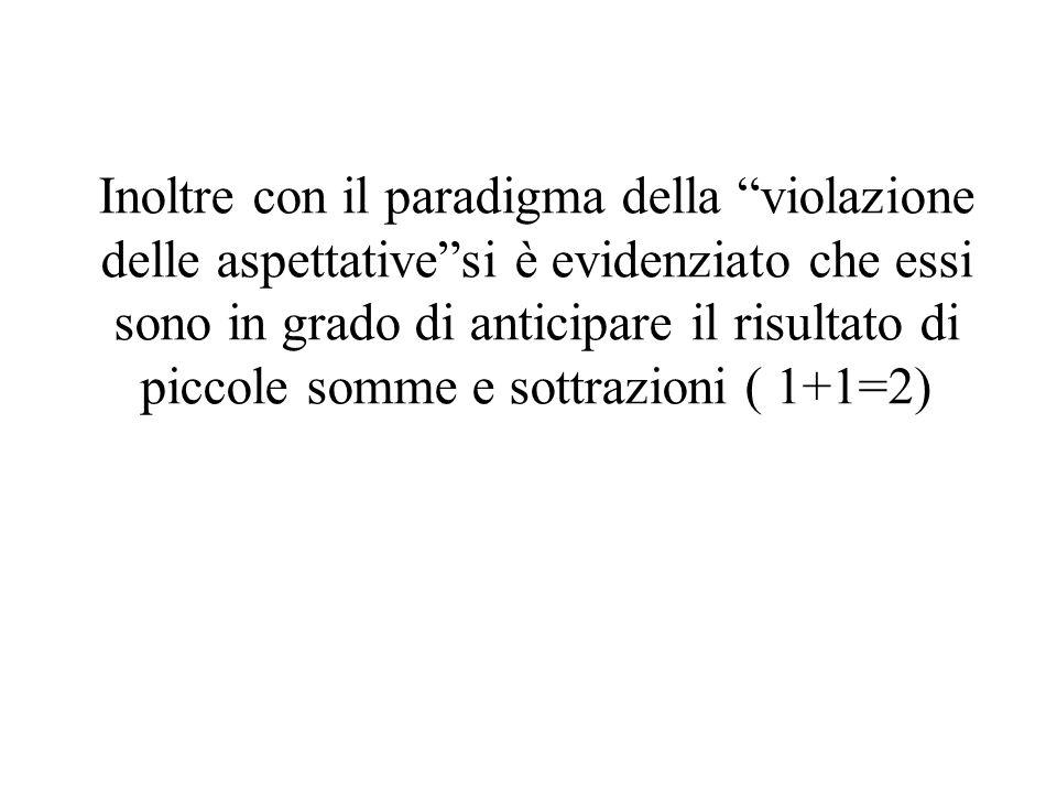 Inoltre con il paradigma della violazione delle aspettative si è evidenziato che essi sono in grado di anticipare il risultato di piccole somme e sottrazioni ( 1+1=2)