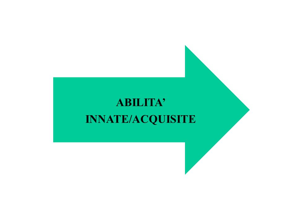 ABILITA' INNATE/ACQUISITE