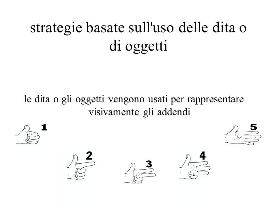 strategie basate sull uso delle dita o di oggetti