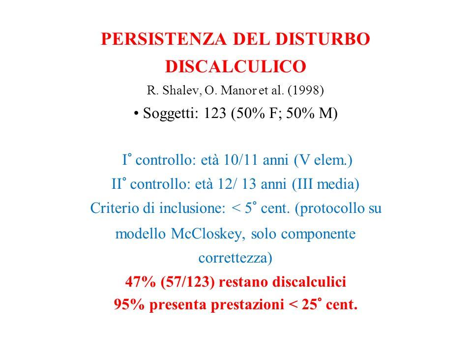 PERSISTENZA DEL DISTURBO DISCALCULICO
