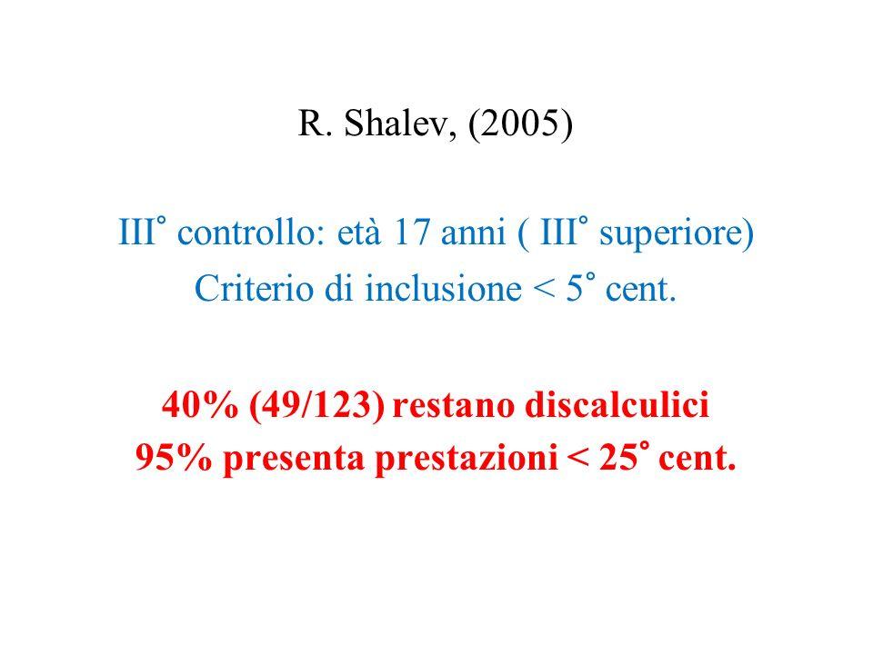 R. Shalev, (2005) III° controllo: età 17 anni ( III° superiore) Criterio di inclusione < 5° cent.