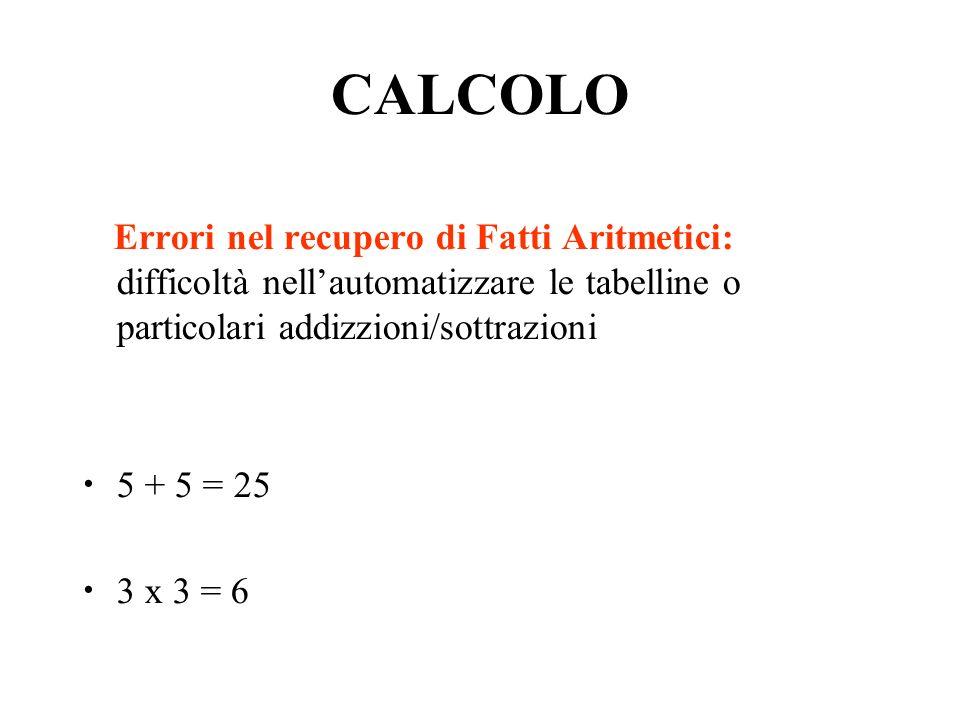 CALCOLO Errori nel recupero di Fatti Aritmetici: difficoltà nell'automatizzare le tabelline o particolari addizzioni/sottrazioni.
