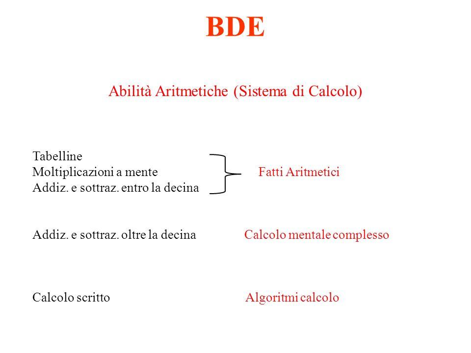 Abilità Aritmetiche (Sistema di Calcolo)