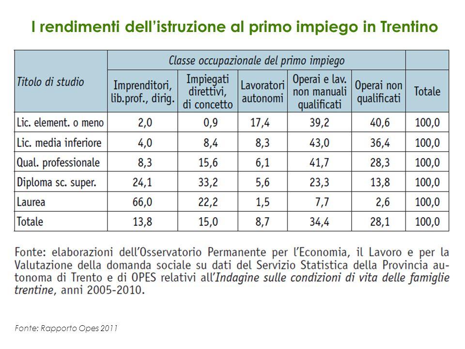 I rendimenti dell'istruzione al primo impiego in Trentino