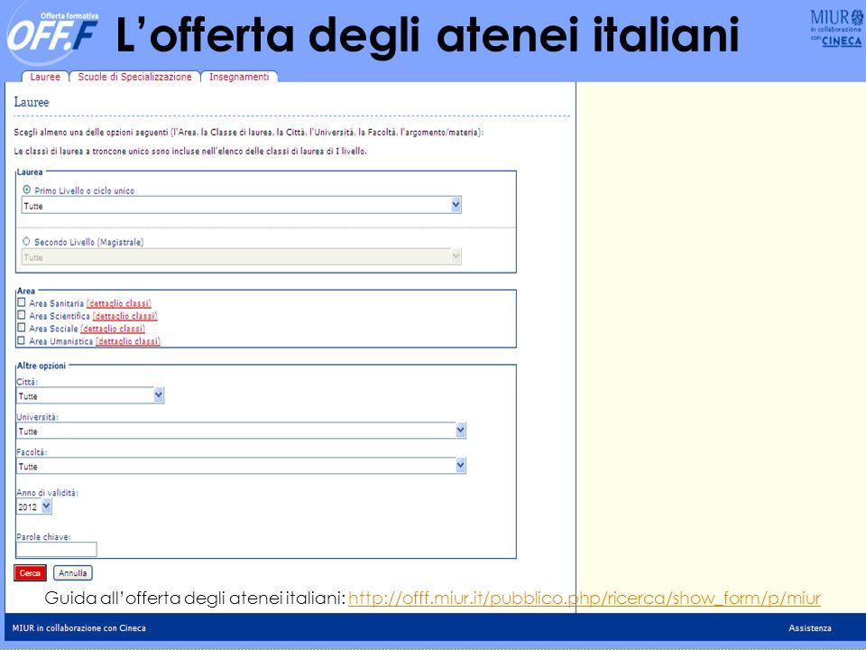 L'offerta degli atenei italiani