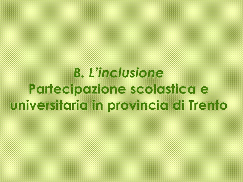 B. L'inclusione Partecipazione scolastica e universitaria in provincia di Trento
