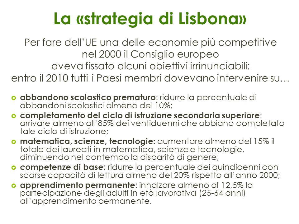 La «strategia di Lisbona»