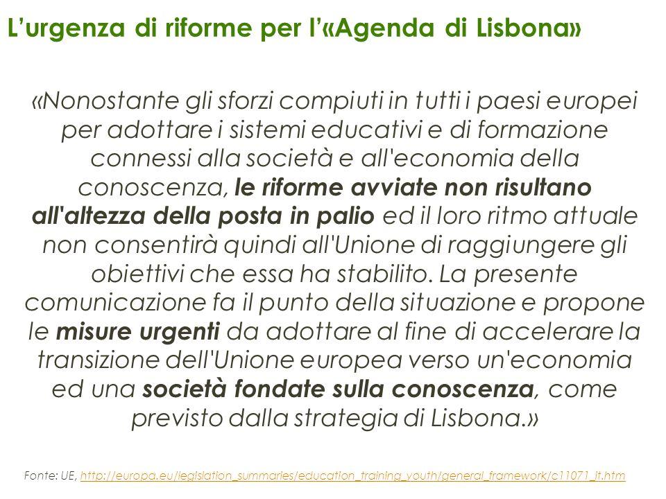 L'urgenza di riforme per l'«Agenda di Lisbona»