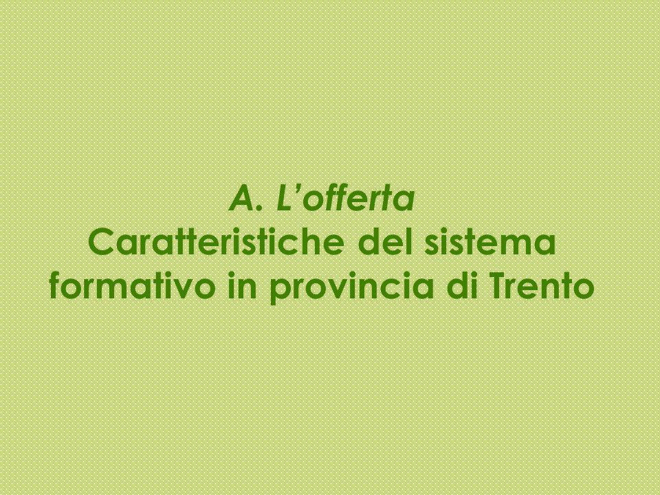 A. L'offerta Caratteristiche del sistema formativo in provincia di Trento
