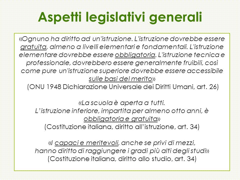 Aspetti legislativi generali