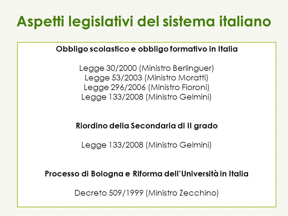 Aspetti legislativi del sistema italiano
