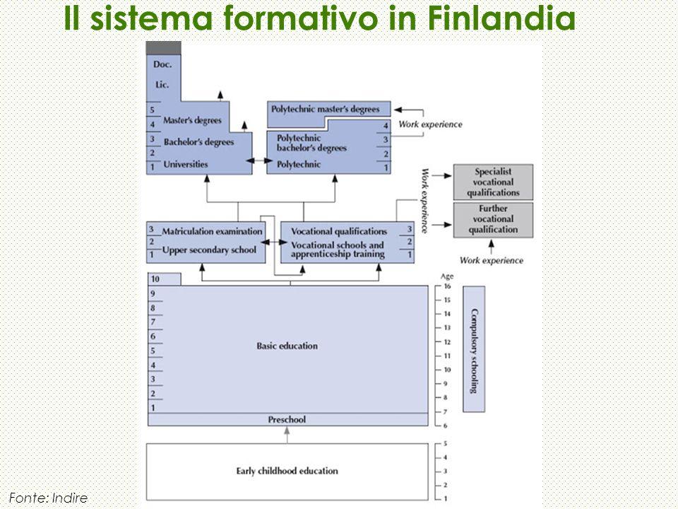 Il sistema formativo in Finlandia