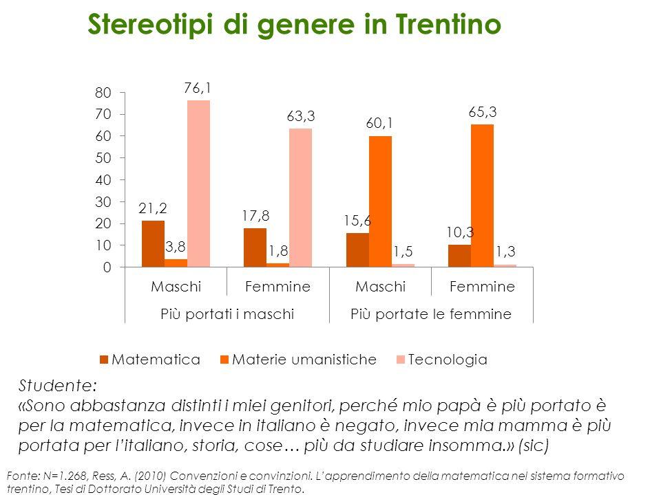 Stereotipi di genere in Trentino