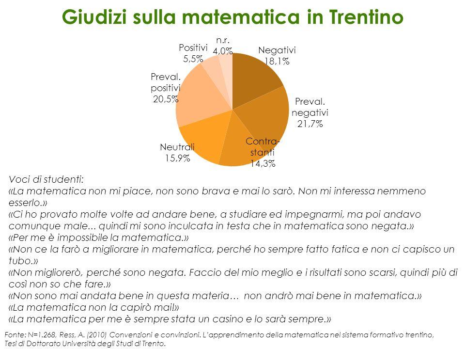 Giudizi sulla matematica in Trentino