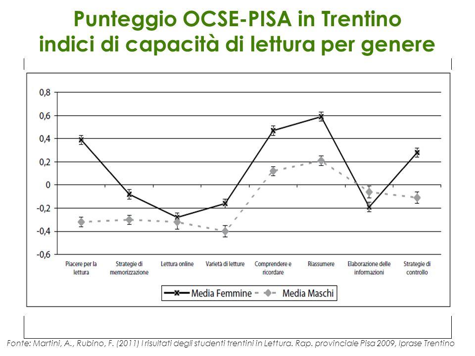 Punteggio OCSE-PISA in Trentino indici di capacità di lettura per genere