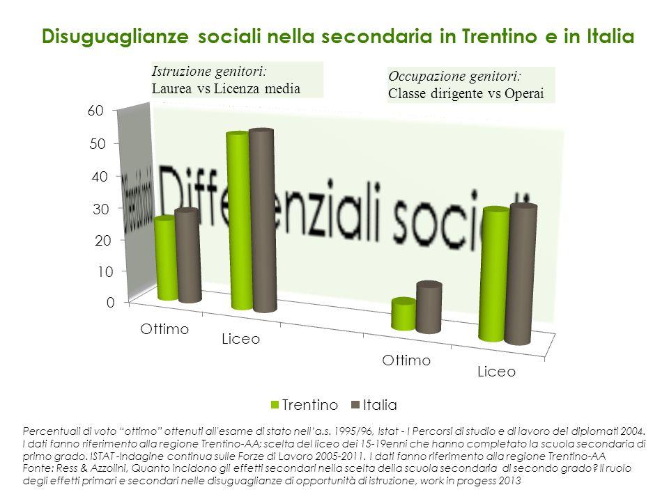 Disuguaglianze sociali nella secondaria in Trentino e in Italia