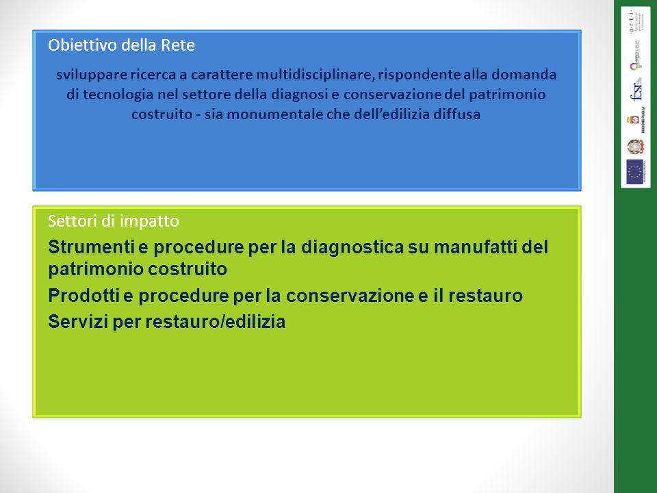 Prodotti e procedure per la conservazione e il restauro