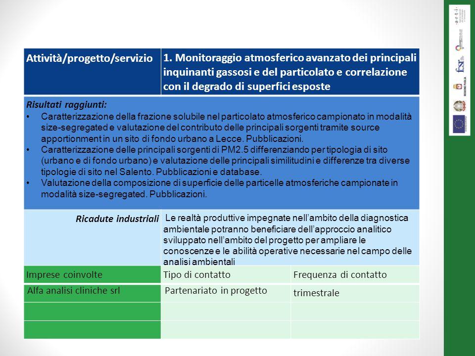 Attività/progetto/servizio