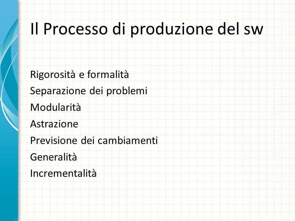 Il Processo di produzione del sw