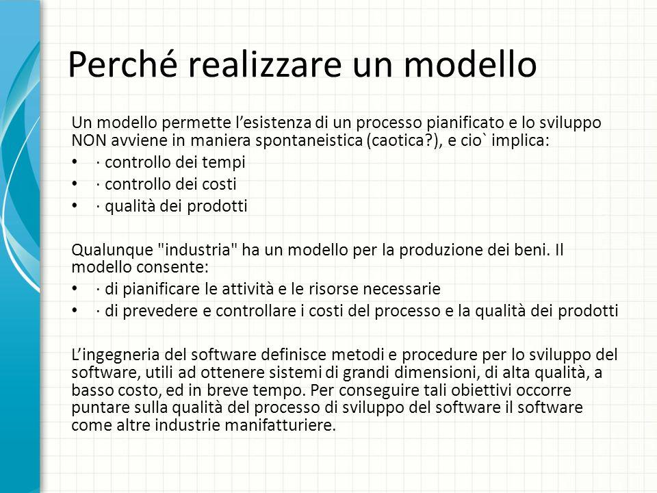 Perché realizzare un modello