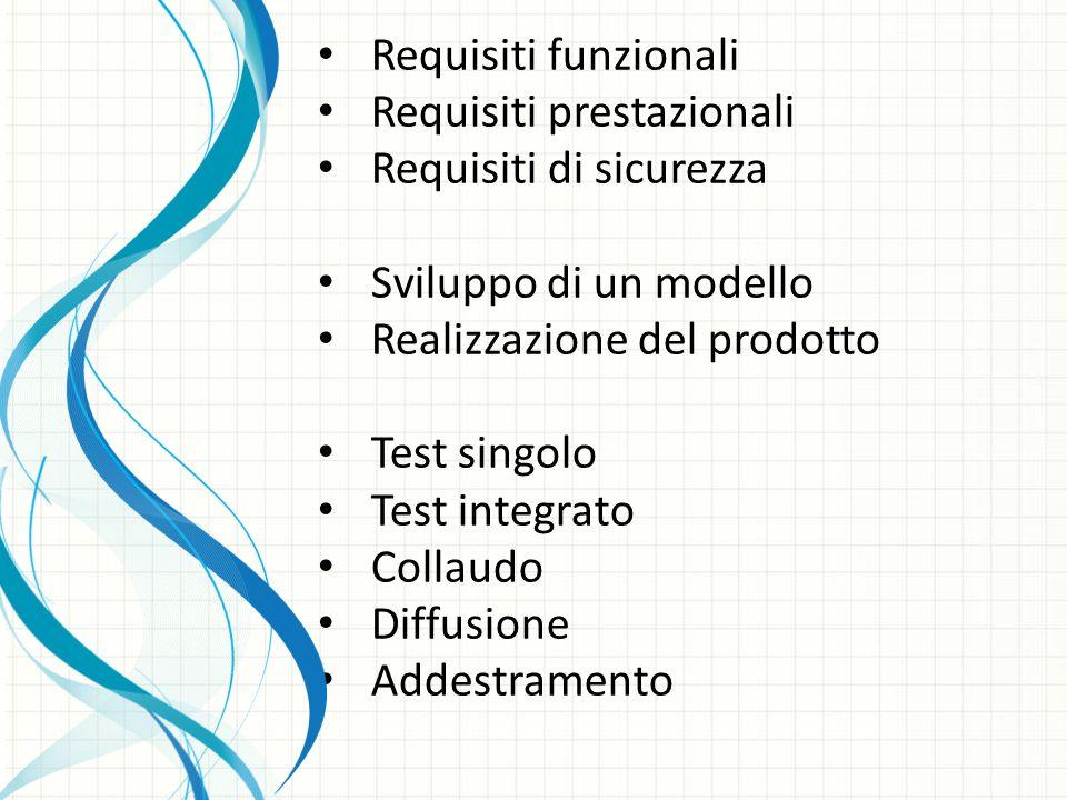 Requisiti funzionali Requisiti prestazionali. Requisiti di sicurezza. Sviluppo di un modello. Realizzazione del prodotto.