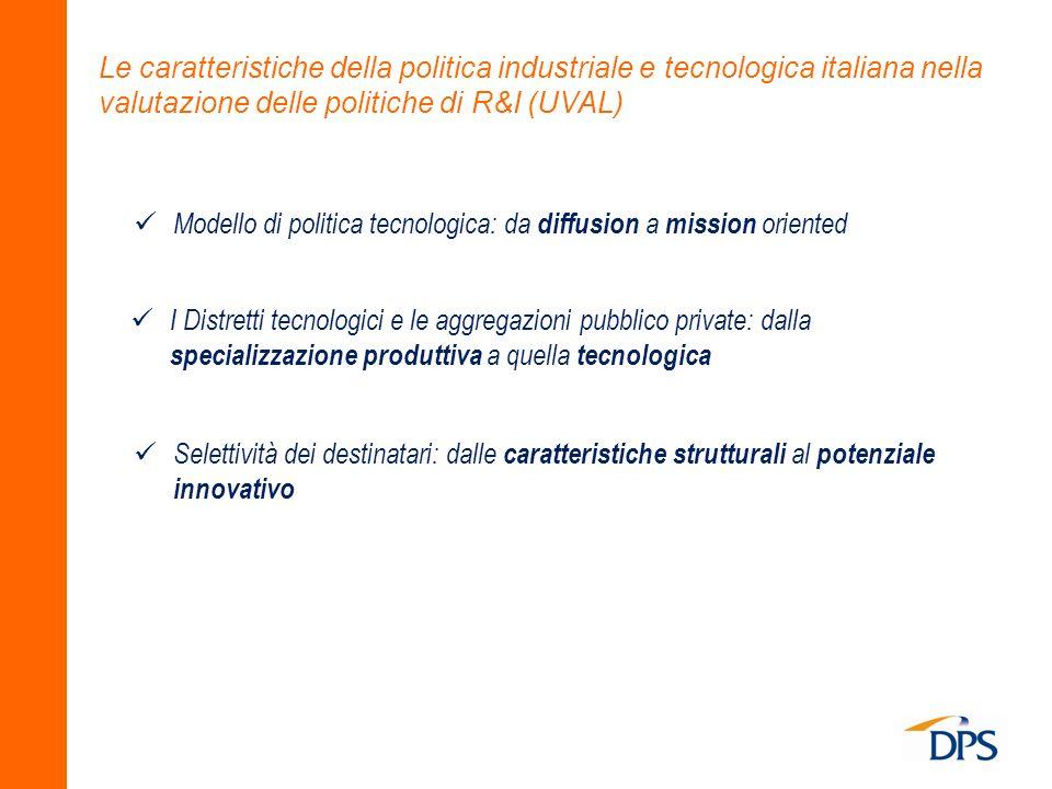 Modello di politica tecnologica: da diffusion a mission oriented