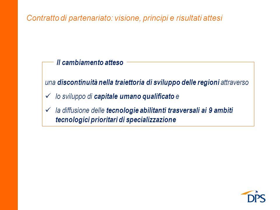Contratto di partenariato: visione, principi e risultati attesi
