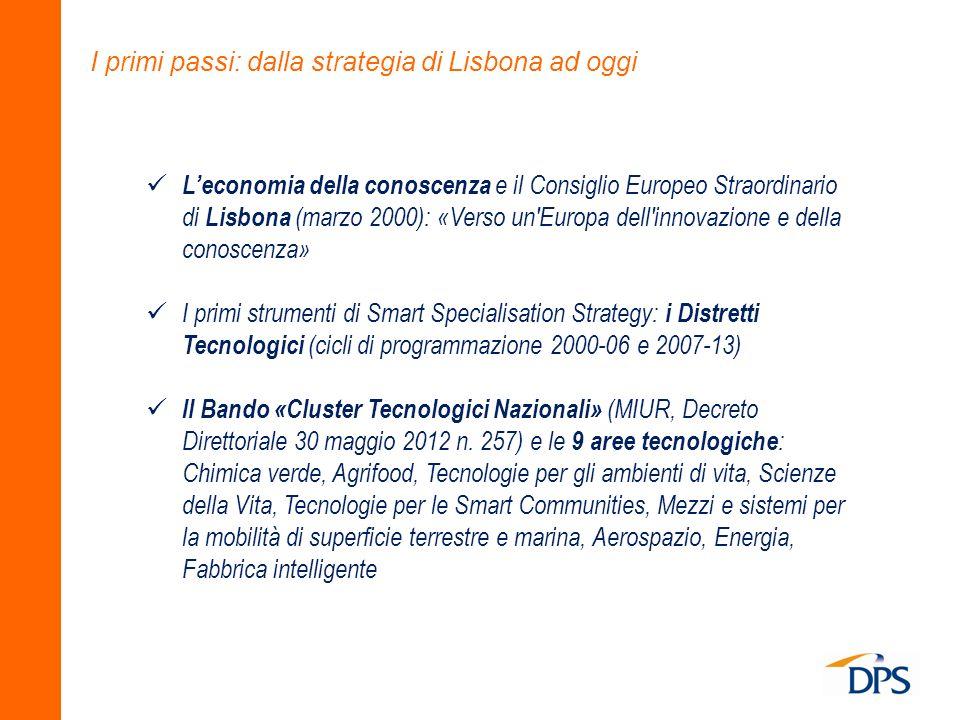 I primi passi: dalla strategia di Lisbona ad oggi