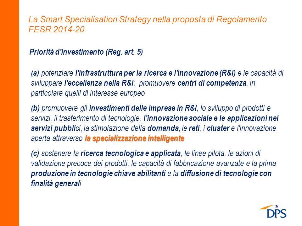 Priorità d investimento (Reg. art. 5)