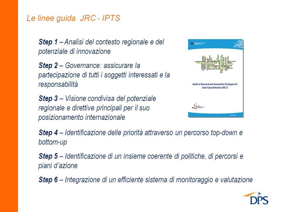 Le linee guida JRC - IPTS