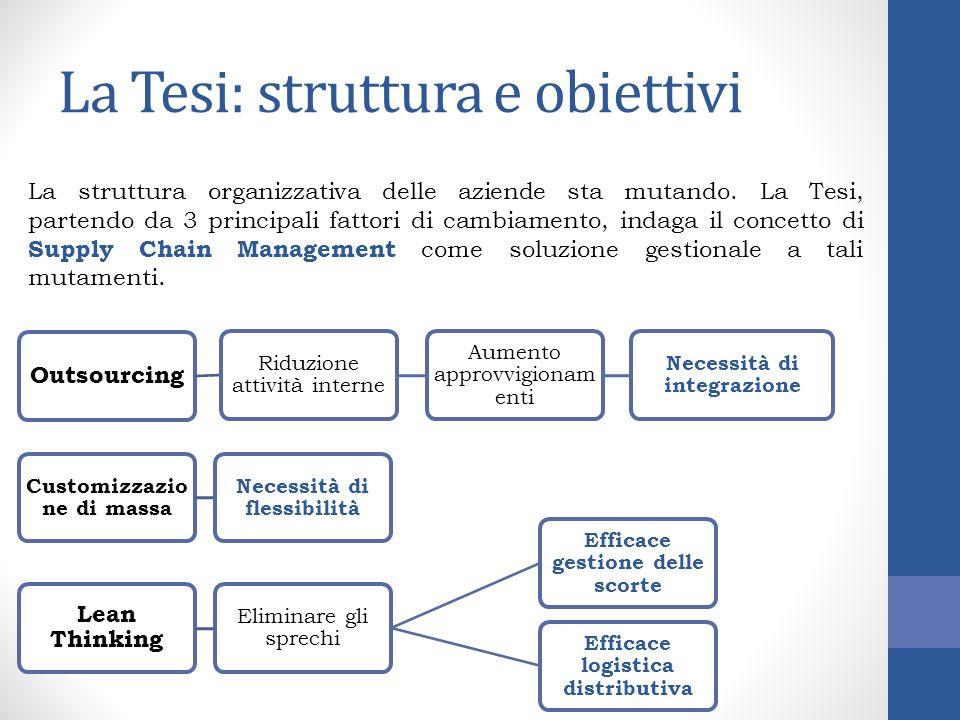 La Tesi: struttura e obiettivi