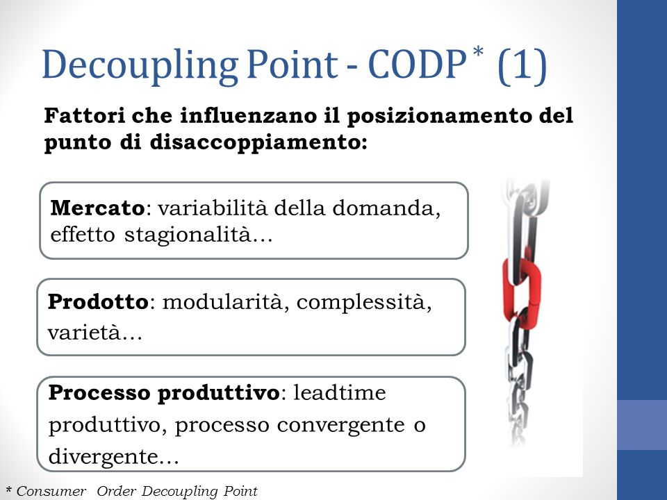 Decoupling Point - CODP * (1)
