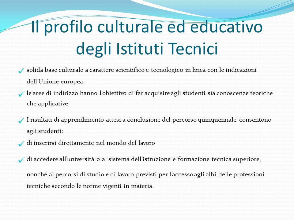 Il profilo culturale ed educativo degli Istituti Tecnici