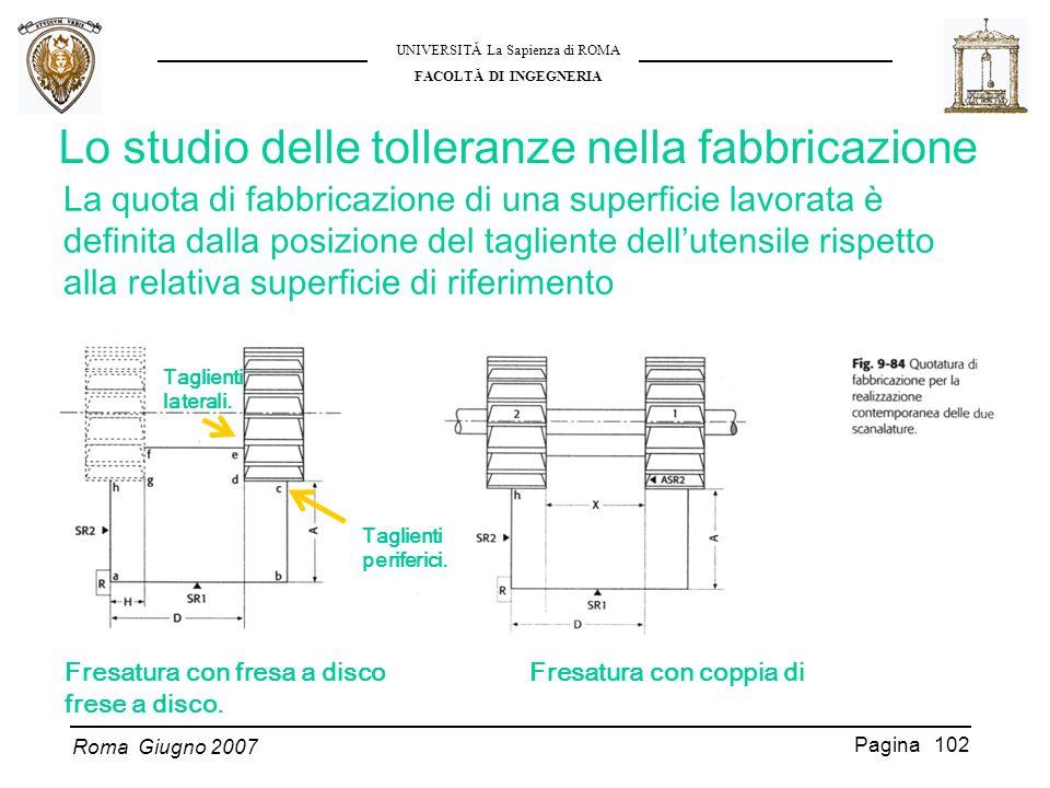 Lo studio delle tolleranze nella fabbricazione