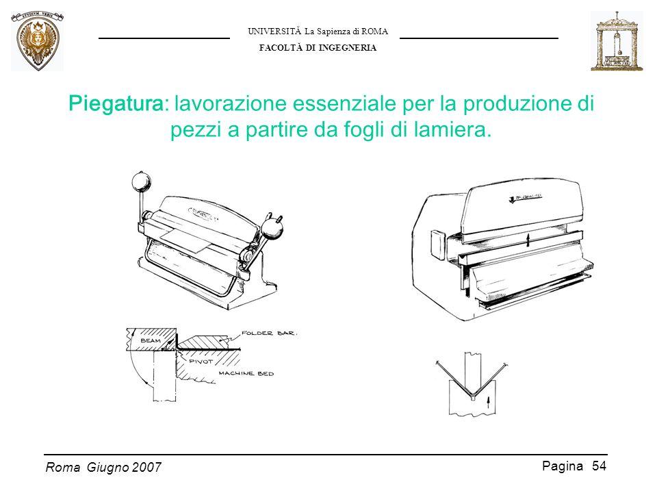 Piegatura: lavorazione essenziale per la produzione di pezzi a partire da fogli di lamiera.