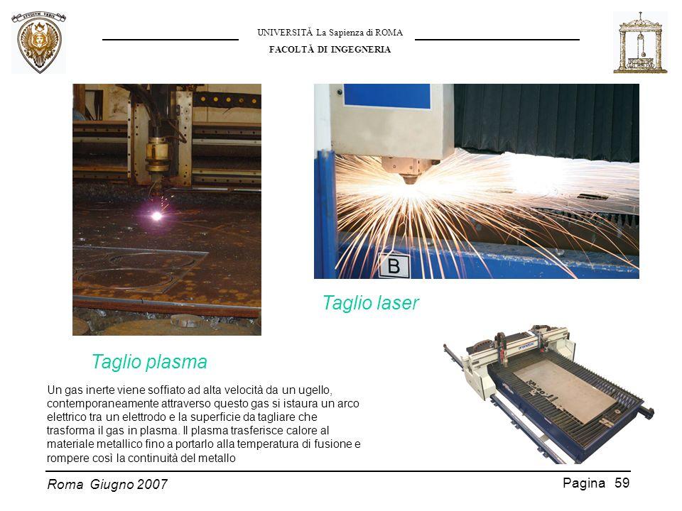 Taglio laser Taglio plasma