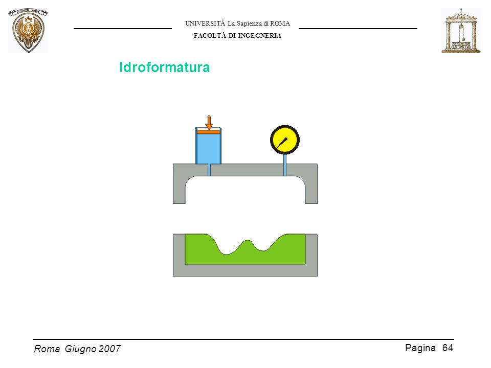 Idroformatura