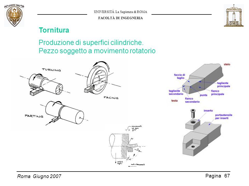 Tornitura Produzione di superfici cilindriche. Pezzo soggetto a movimento rotatorio