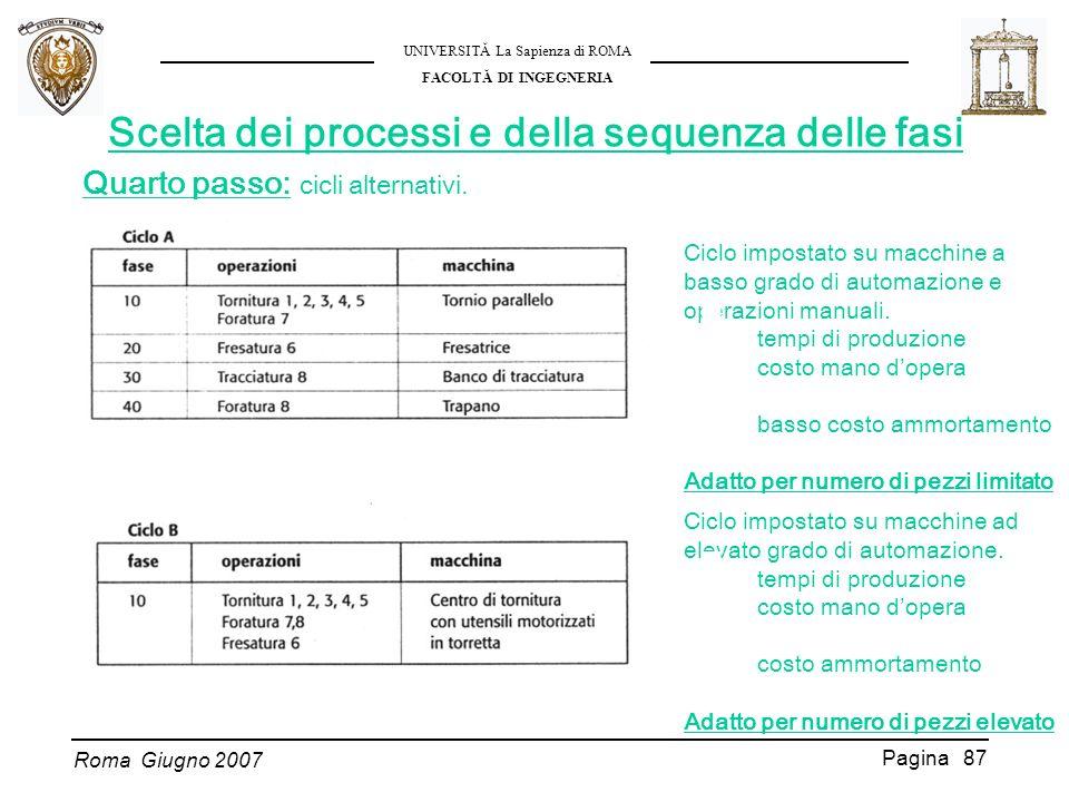 Scelta dei processi e della sequenza delle fasi