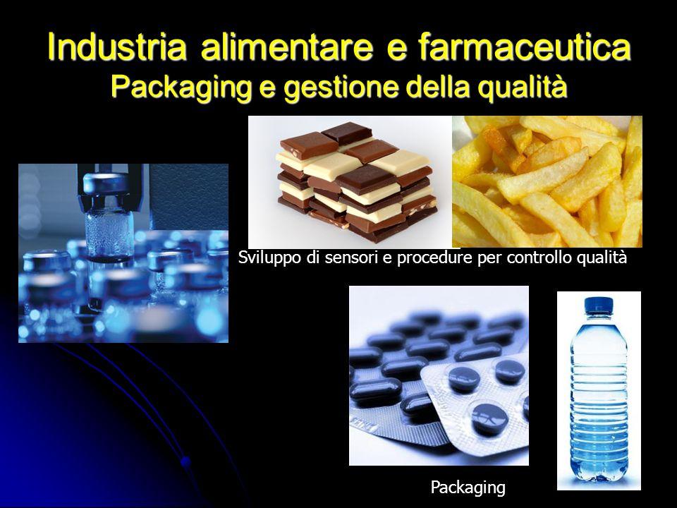 Industria alimentare e farmaceutica Packaging e gestione della qualità