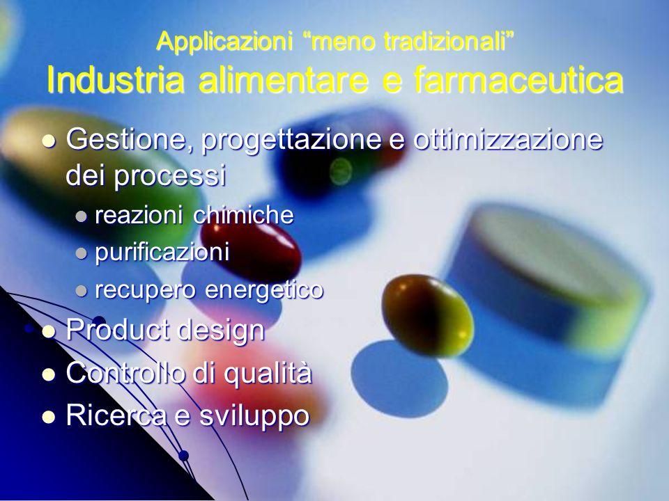 Applicazioni meno tradizionali Industria alimentare e farmaceutica